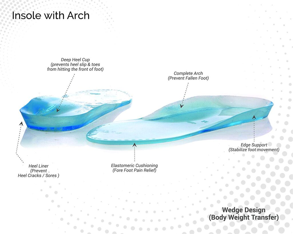 Gel Insole with Heel cup & arch